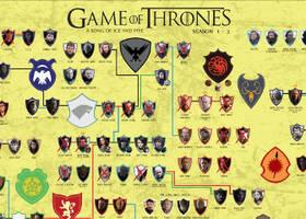 Alberi Genealogici del Trono di Spade